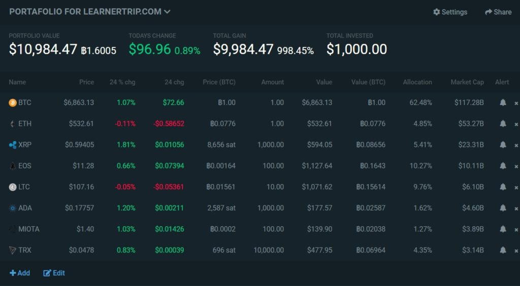 Cryptocurrencies portafolio tracker for desktop
