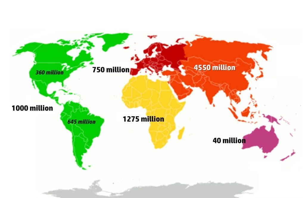 Continents by population
