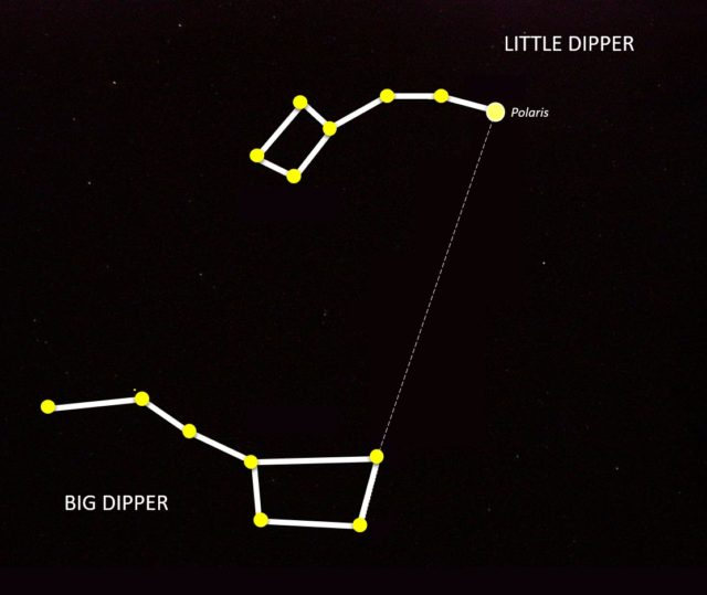 Differences between the Big Dipper and the Little Dipper